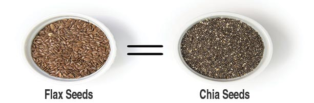 Flax seeds and Chia seeds