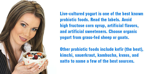 PROBIOTICS: A Woman's Best Friend